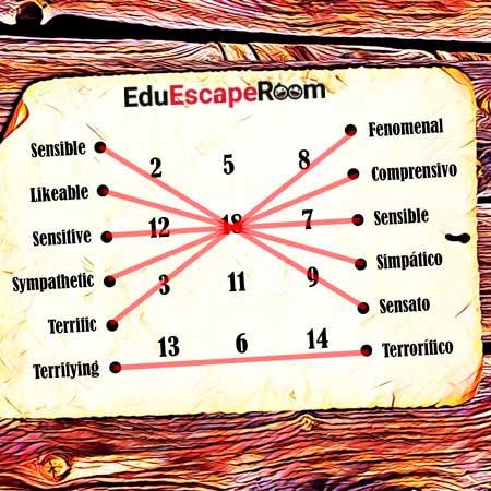 solucion al ejemplo 4 reto escape room educativo inglés relaciona palabras